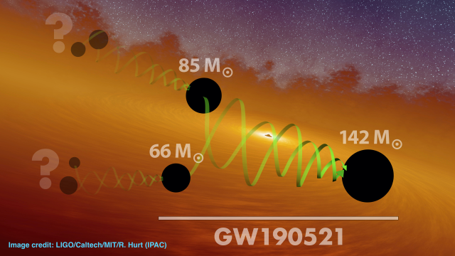 GW190521: A Binary Black Hole Merger with a Total Mass of 150 Msun link the scientific article