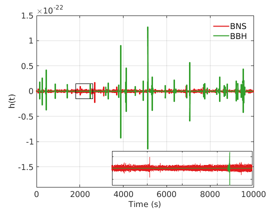 GW170817: Implications for the Stochastic Gravitational-Wave